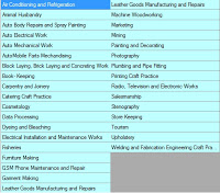 list of trade subject entrepreneurship subjects