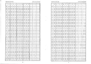 waec four figure table - antilog