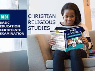 Junior WAEC Christian Religious Studies Past Questions